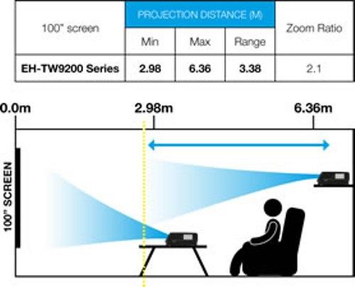 3D_OpticalZoom