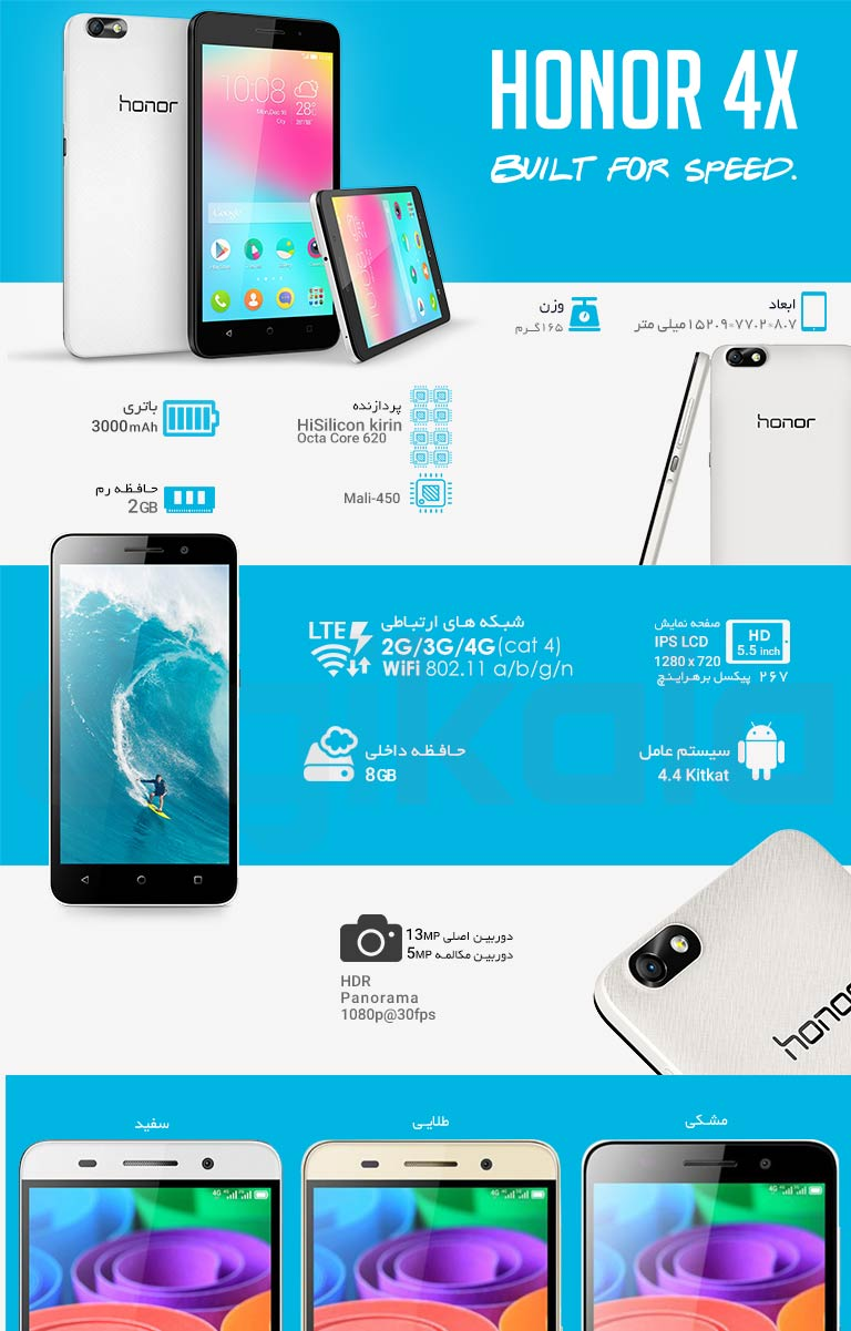 Infographic_Huawei_Honor