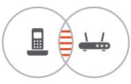 چرا مودم های وای فای و تلفن های بی سیم با هم تداخل دارند ؟