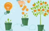 سرمایه گذاری گروهی چیست ؟ و معرفی ۵ وب سایت برتر برای سرمایه گذاری گروهی
