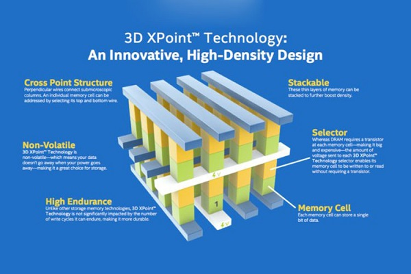 3d-xpoint (2)