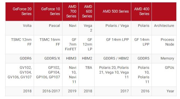 AMD (2)