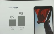دوربین گوشی پیکسل ۲ گوگل بهترین نمونه موجود در دنیا